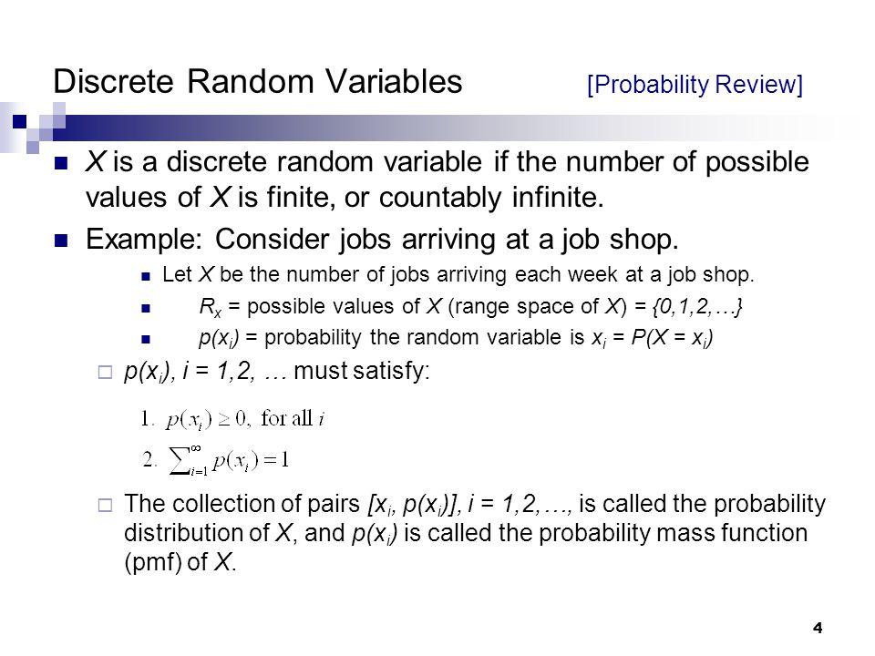 Discrete Random Variables [Probability Review]